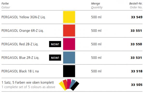 Papierfarben PERGASOL von BASF